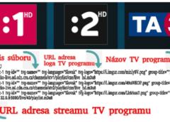 M3U playlist zadarmo – vlastný zoznam TV programov pre KODI.
